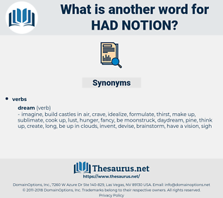 had notion, synonym had notion, another word for had notion, words like had notion, thesaurus had notion