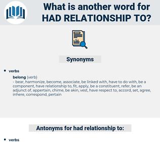 had relationship to, synonym had relationship to, another word for had relationship to, words like had relationship to, thesaurus had relationship to