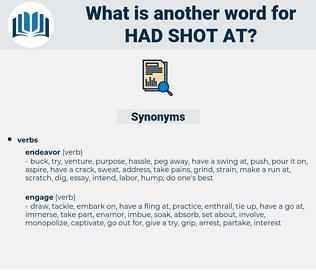 had shot at, synonym had shot at, another word for had shot at, words like had shot at, thesaurus had shot at