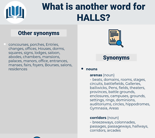 halls, synonym halls, another word for halls, words like halls, thesaurus halls