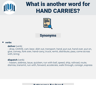 hand-carries, synonym hand-carries, another word for hand-carries, words like hand-carries, thesaurus hand-carries