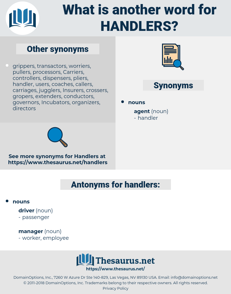 handlers, synonym handlers, another word for handlers, words like handlers, thesaurus handlers