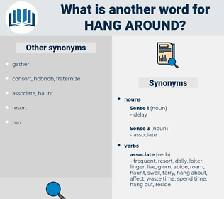 hang around, synonym hang around, another word for hang around, words like hang around, thesaurus hang around