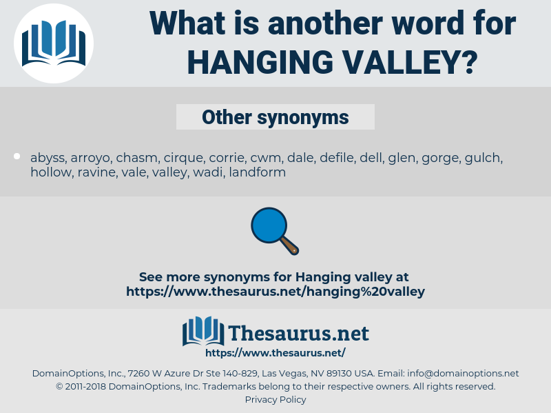 hanging valley, synonym hanging valley, another word for hanging valley, words like hanging valley, thesaurus hanging valley