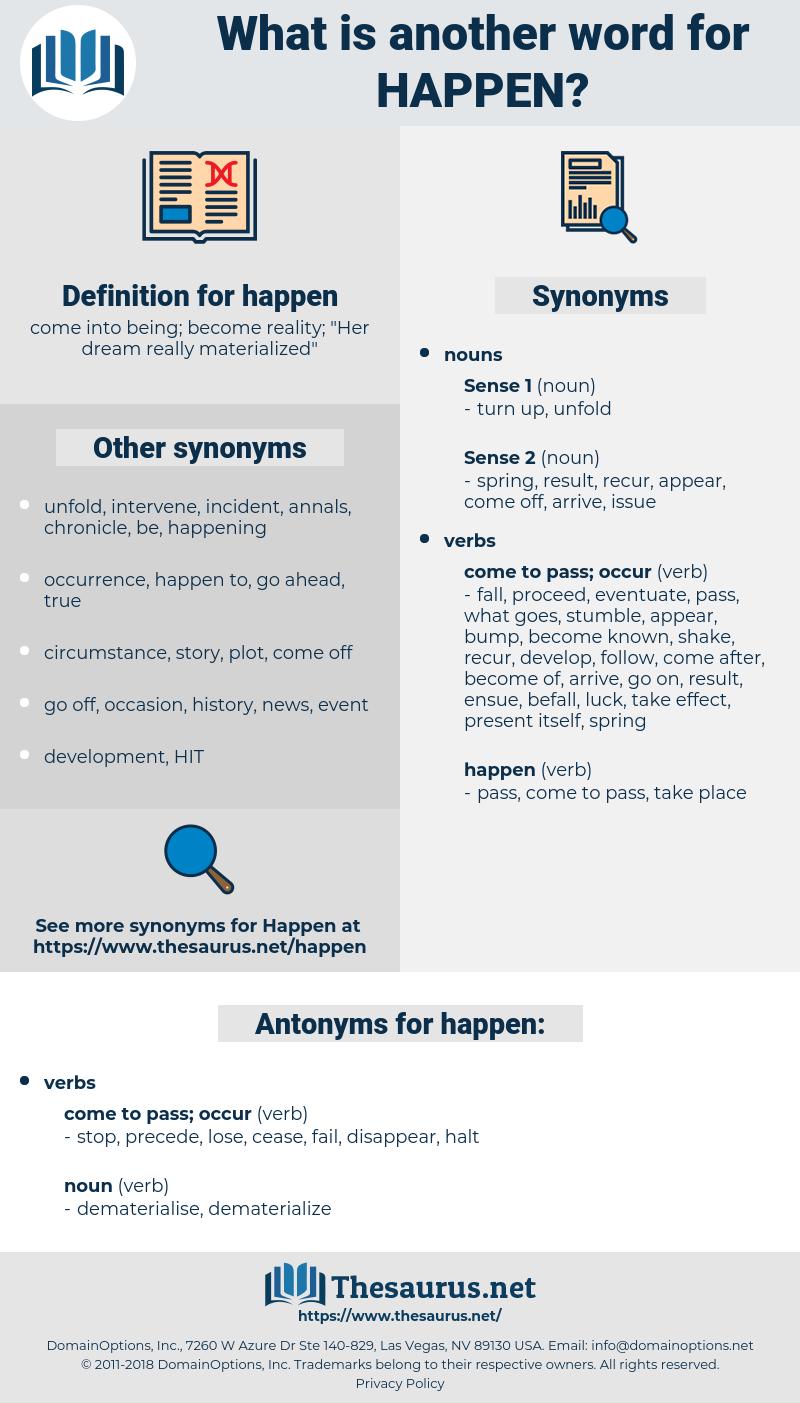 happen, synonym happen, another word for happen, words like happen, thesaurus happen