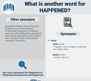 Happened, synonym Happened, another word for Happened, words like Happened, thesaurus Happened