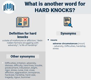 hard knocks, synonym hard knocks, another word for hard knocks, words like hard knocks, thesaurus hard knocks