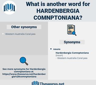 Hardenbergia Comnptoniana, synonym Hardenbergia Comnptoniana, another word for Hardenbergia Comnptoniana, words like Hardenbergia Comnptoniana, thesaurus Hardenbergia Comnptoniana