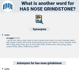has nose grindstone, synonym has nose grindstone, another word for has nose grindstone, words like has nose grindstone, thesaurus has nose grindstone
