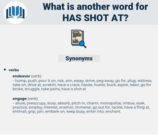 has shot at, synonym has shot at, another word for has shot at, words like has shot at, thesaurus has shot at