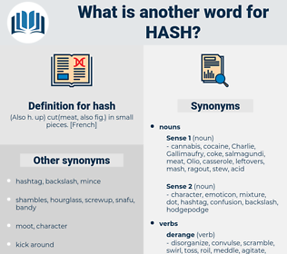 hash, synonym hash, another word for hash, words like hash, thesaurus hash