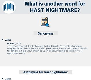 hast nightmare, synonym hast nightmare, another word for hast nightmare, words like hast nightmare, thesaurus hast nightmare