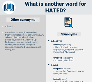 hated, synonym hated, another word for hated, words like hated, thesaurus hated
