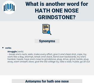 hath one nose grindstone, synonym hath one nose grindstone, another word for hath one nose grindstone, words like hath one nose grindstone, thesaurus hath one nose grindstone