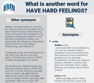 have hard feelings, synonym have hard feelings, another word for have hard feelings, words like have hard feelings, thesaurus have hard feelings