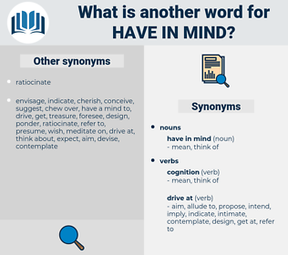 have in mind, synonym have in mind, another word for have in mind, words like have in mind, thesaurus have in mind