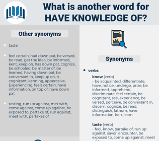 have knowledge of, synonym have knowledge of, another word for have knowledge of, words like have knowledge of, thesaurus have knowledge of