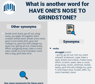 have one's nose to grindstone, synonym have one's nose to grindstone, another word for have one's nose to grindstone, words like have one's nose to grindstone, thesaurus have one's nose to grindstone