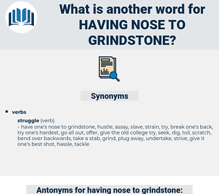 having nose to grindstone, synonym having nose to grindstone, another word for having nose to grindstone, words like having nose to grindstone, thesaurus having nose to grindstone