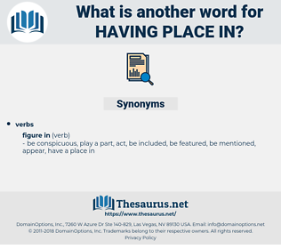 having place in, synonym having place in, another word for having place in, words like having place in, thesaurus having place in