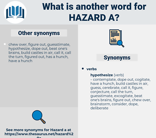 hazard a, synonym hazard a, another word for hazard a, words like hazard a, thesaurus hazard a