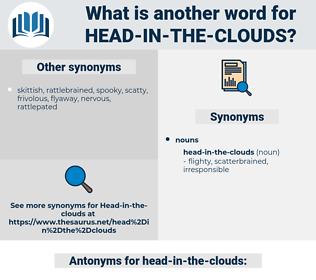 head-in-the-clouds, synonym head-in-the-clouds, another word for head-in-the-clouds, words like head-in-the-clouds, thesaurus head-in-the-clouds