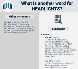 headlights, synonym headlights, another word for headlights, words like headlights, thesaurus headlights