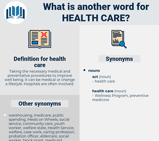 health care, synonym health care, another word for health care, words like health care, thesaurus health care