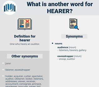 hearer, synonym hearer, another word for hearer, words like hearer, thesaurus hearer