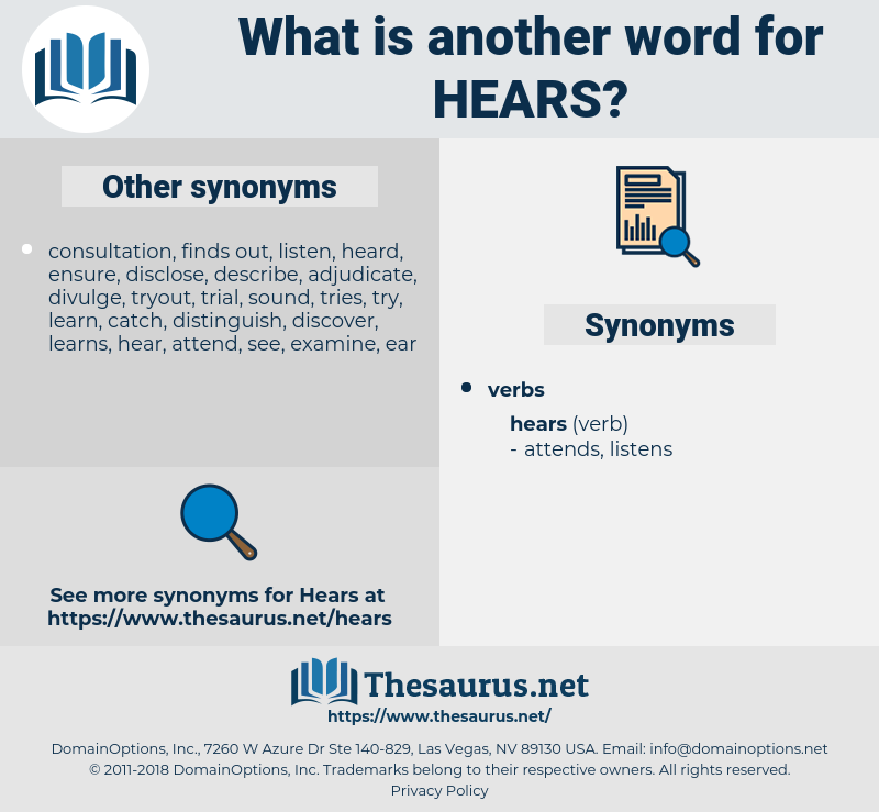 hears, synonym hears, another word for hears, words like hears, thesaurus hears