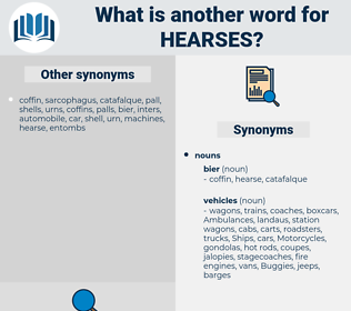 hearses, synonym hearses, another word for hearses, words like hearses, thesaurus hearses