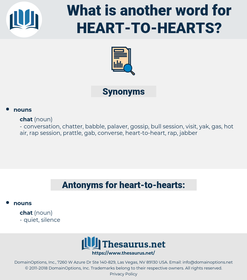 heart-to-hearts, synonym heart-to-hearts, another word for heart-to-hearts, words like heart-to-hearts, thesaurus heart-to-hearts