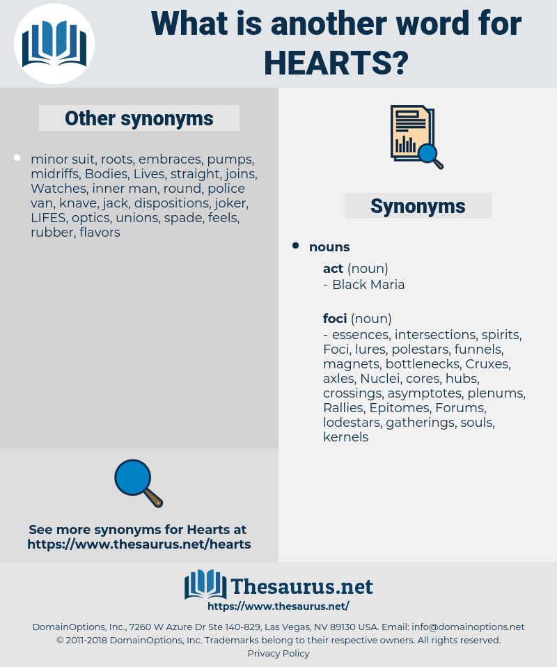 hearts, synonym hearts, another word for hearts, words like hearts, thesaurus hearts