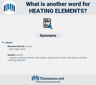 heating elements, synonym heating elements, another word for heating elements, words like heating elements, thesaurus heating elements
