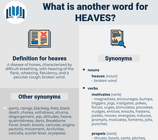 heaves, synonym heaves, another word for heaves, words like heaves, thesaurus heaves