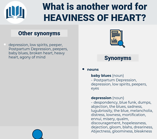 heaviness of heart, synonym heaviness of heart, another word for heaviness of heart, words like heaviness of heart, thesaurus heaviness of heart