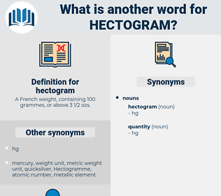 hectogram, synonym hectogram, another word for hectogram, words like hectogram, thesaurus hectogram