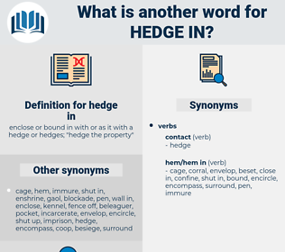hedge in, synonym hedge in, another word for hedge in, words like hedge in, thesaurus hedge in