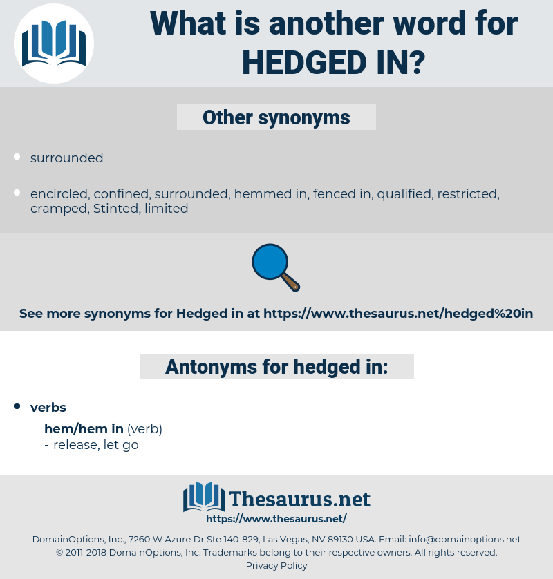 hedged in, synonym hedged in, another word for hedged in, words like hedged in, thesaurus hedged in