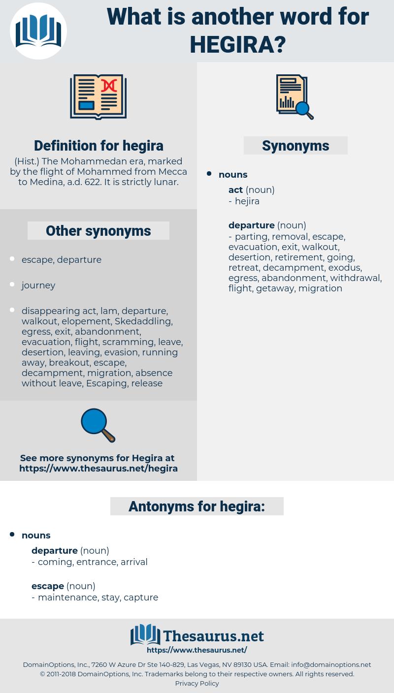 hegira, synonym hegira, another word for hegira, words like hegira, thesaurus hegira