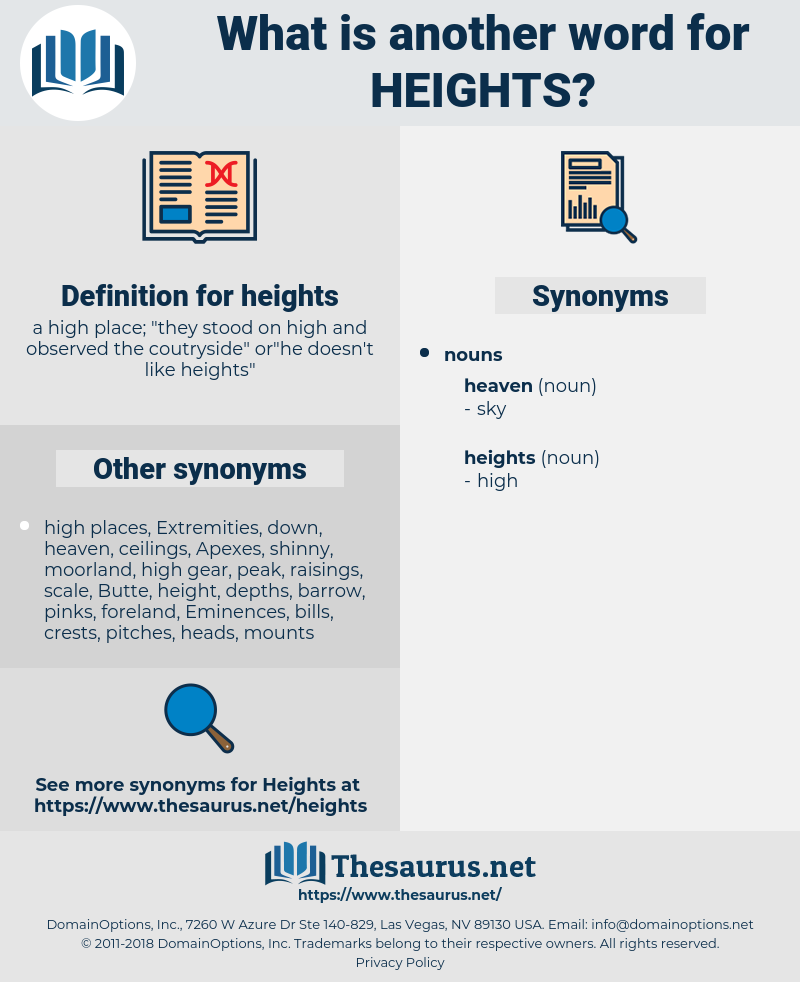 heights, synonym heights, another word for heights, words like heights, thesaurus heights