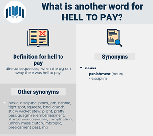 hell to pay, synonym hell to pay, another word for hell to pay, words like hell to pay, thesaurus hell to pay