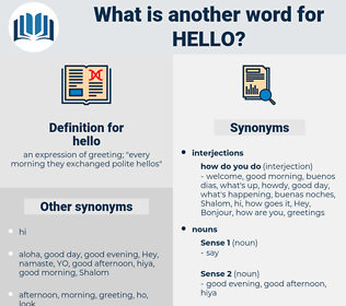 hello, synonym hello, another word for hello, words like hello, thesaurus hello