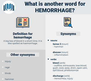hemorrhage, synonym hemorrhage, another word for hemorrhage, words like hemorrhage, thesaurus hemorrhage