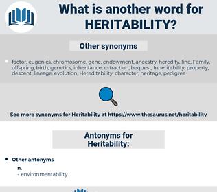 Heritability, synonym Heritability, another word for Heritability, words like Heritability, thesaurus Heritability