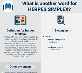 herpes simplex, synonym herpes simplex, another word for herpes simplex, words like herpes simplex, thesaurus herpes simplex