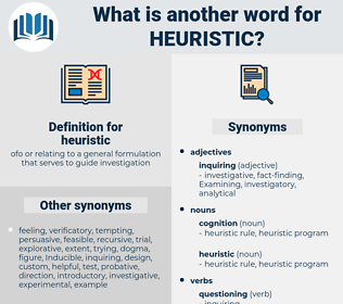 heuristic, synonym heuristic, another word for heuristic, words like heuristic, thesaurus heuristic