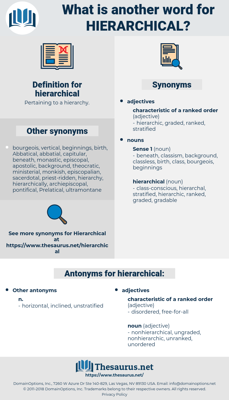 hierarchical, synonym hierarchical, another word for hierarchical, words like hierarchical, thesaurus hierarchical