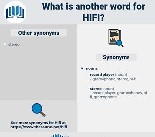 HIFI, synonym HIFI, another word for HIFI, words like HIFI, thesaurus HIFI