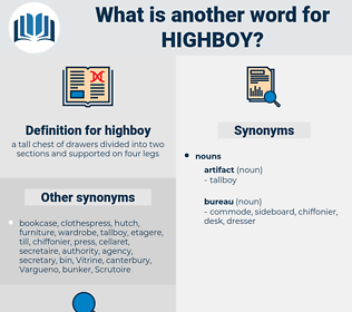 highboy, synonym highboy, another word for highboy, words like highboy, thesaurus highboy